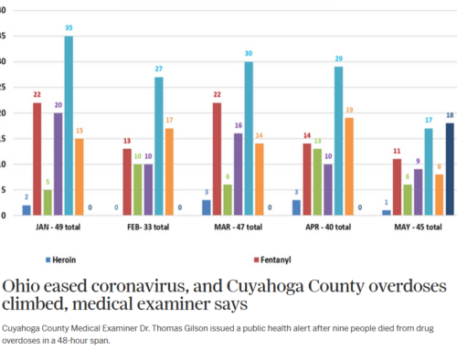 Ohio eased coronavirus, and Cuyahoga County overdoses climbed.